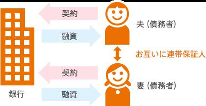 jibun-housingloan2