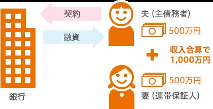 jibun-housingloan3