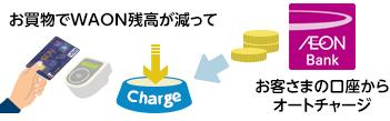 イオン銀行 WAON