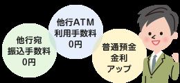 イオン銀行Myステージ